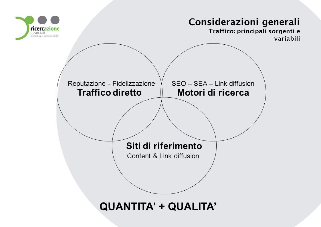 Motori di ricercaTraffico diretto Siti di riferimento Reputazione - FidelizzazioneSEO – SEA – Link diffusion Content & Link diffusion Considerazioni g