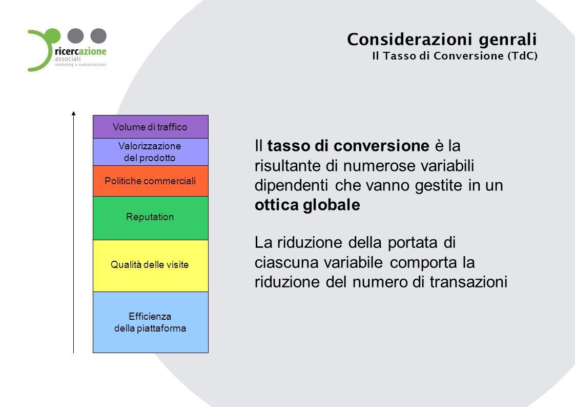 Qualità delle visite Efficienza della piattaforma Reputation Valorizzazione del prodotto Politiche commerciali Il tasso di conversione è la risultante