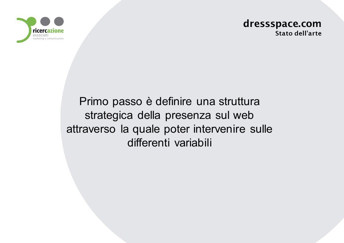 Primo passo è definire una struttura strategica della presenza sul web attraverso la quale poter intervenire sulle differenti variabili dressspace.com Stato dell arte