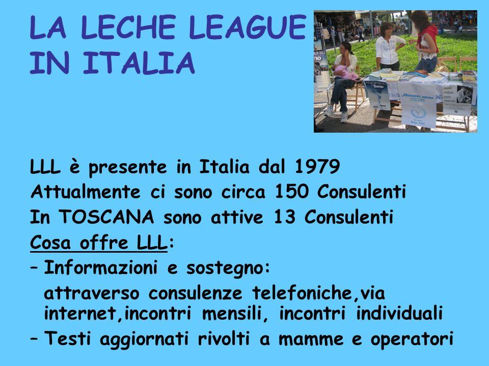 LA LECHE LEAGUE IN ITALIA LLL è presente in Italia dal 1979 Attualmente ci sono circa 150 Consulenti In TOSCANA sono attive 13 Consulenti Cosa offre L