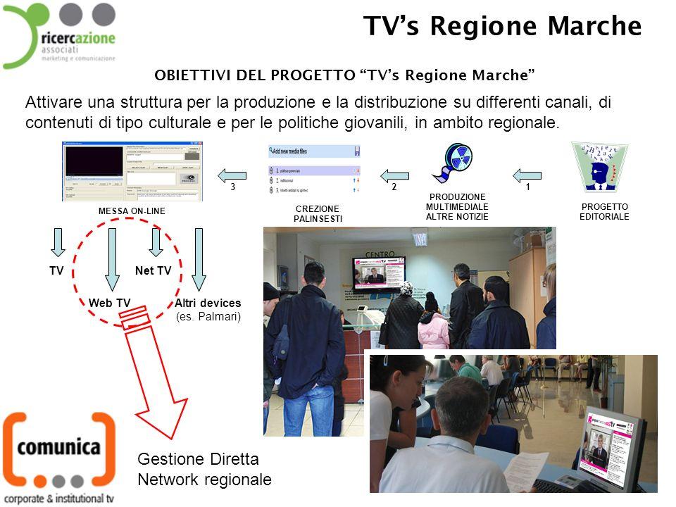 TVs Regione Marche OBIETTIVI DEL PROGETTO TVs Regione Marche 3 CREZIONE PALINSESTI PRODUZIONE MULTIMEDIALE ALTRE NOTIZIE PROGETTO EDITORIALE 2 1 MESSA ON-LINE Web TV Net TV Altri devices (es.