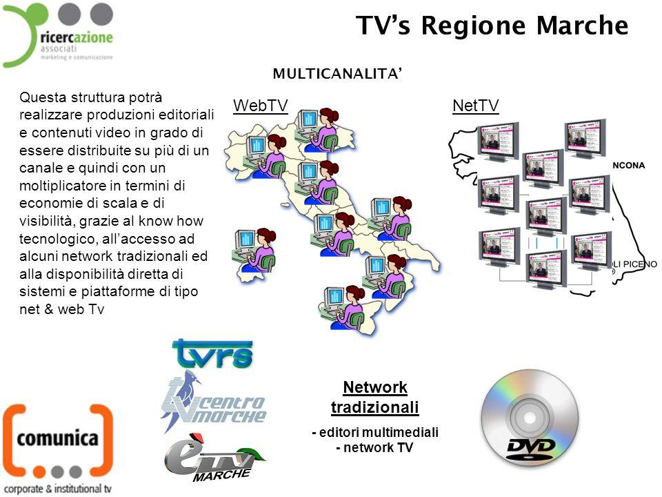 MULTICANALITA Questa struttura potrà realizzare produzioni editoriali e contenuti video in grado di essere distribuite su più di un canale e quindi con un moltiplicatore in termini di economie di scala e di visibilità, grazie al know how tecnologico, allaccesso ad alcuni network tradizionali ed alla disponibilità diretta di sistemi e piattaforme di tipo net & web Tv WebTVNetTV Network tradizionali - editori multimediali - network TV TVs Regione Marche