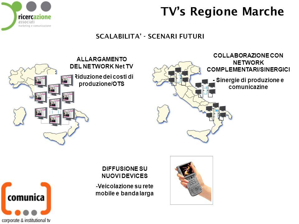 SCALABILITA - SCENARI FUTURI DIFFUSIONE SU NUOVI DEVICES -Veicolazione su rete mobile e banda larga COLLABORAZIONE CON NETWORK COMPLEMENTARI/SINERGICI - Sinergie di produzione e comunicazine TVs Regione Marche ALLARGAMENTO DEL NETWORK Net TV - Riduzione dei costi di produzione/OTS