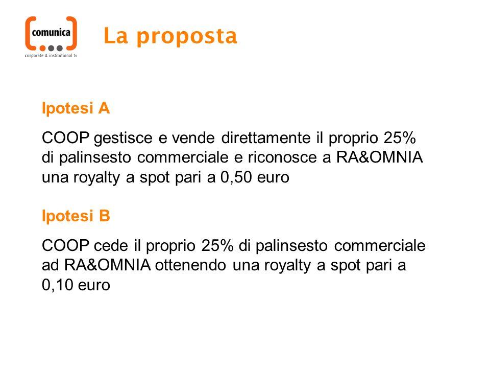 La proposta Ipotesi A COOP gestisce e vende direttamente il proprio 25% di palinsesto commerciale e riconosce a RA&OMNIA una royalty a spot pari a 0,50 euro Ipotesi B COOP cede il proprio 25% di palinsesto commerciale ad RA&OMNIA ottenendo una royalty a spot pari a 0,10 euro