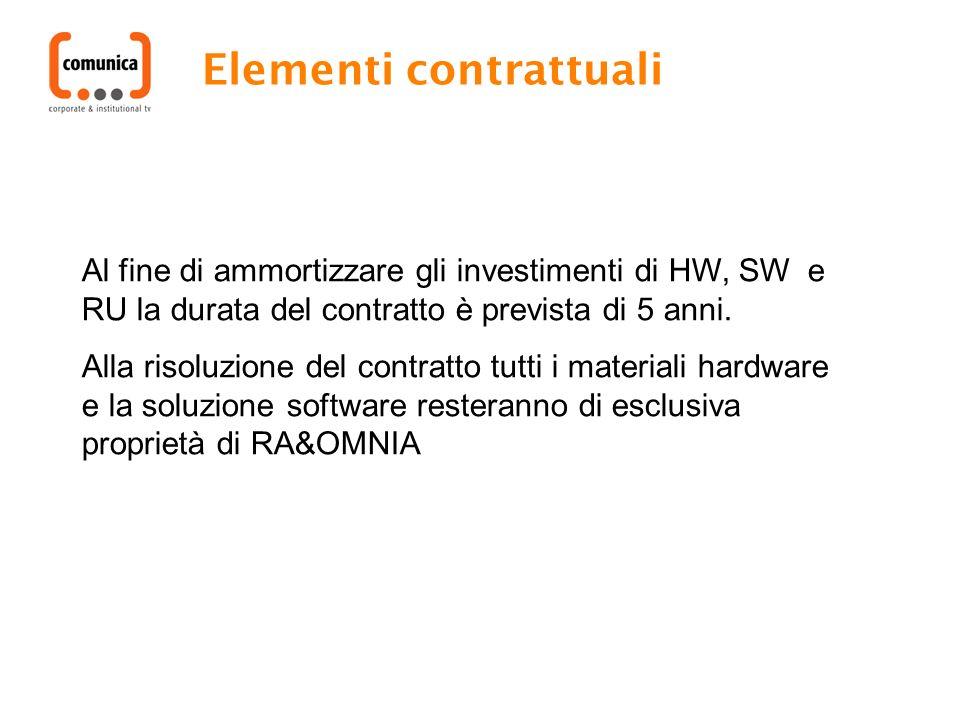 Elementi contrattuali Al fine di ammortizzare gli investimenti di HW, SW e RU la durata del contratto è prevista di 5 anni. Alla risoluzione del contr