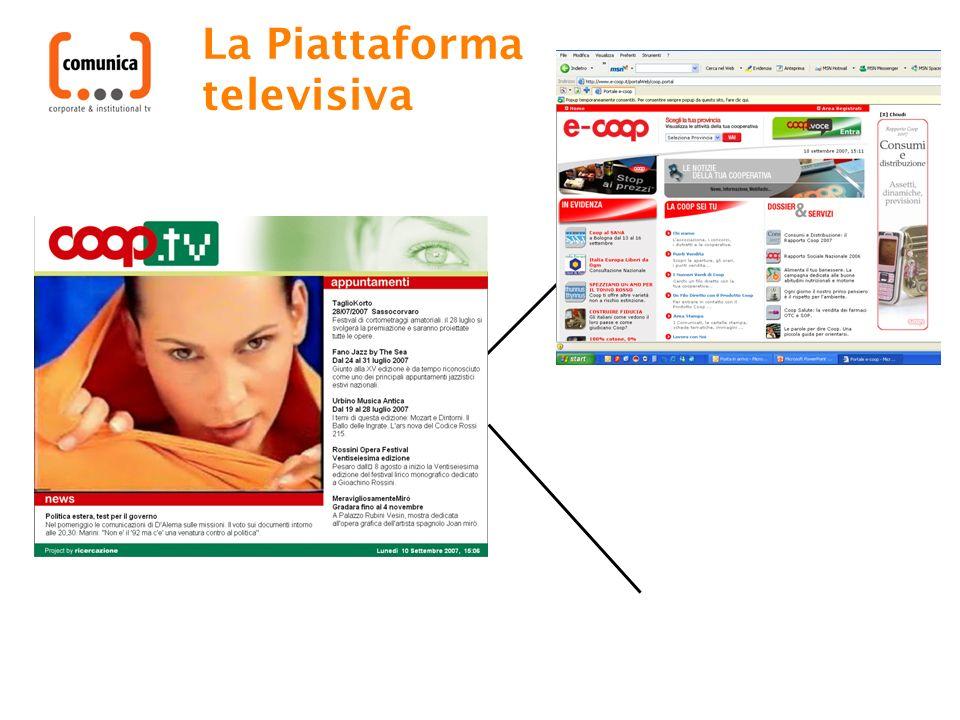 La Piattaforma televisiva