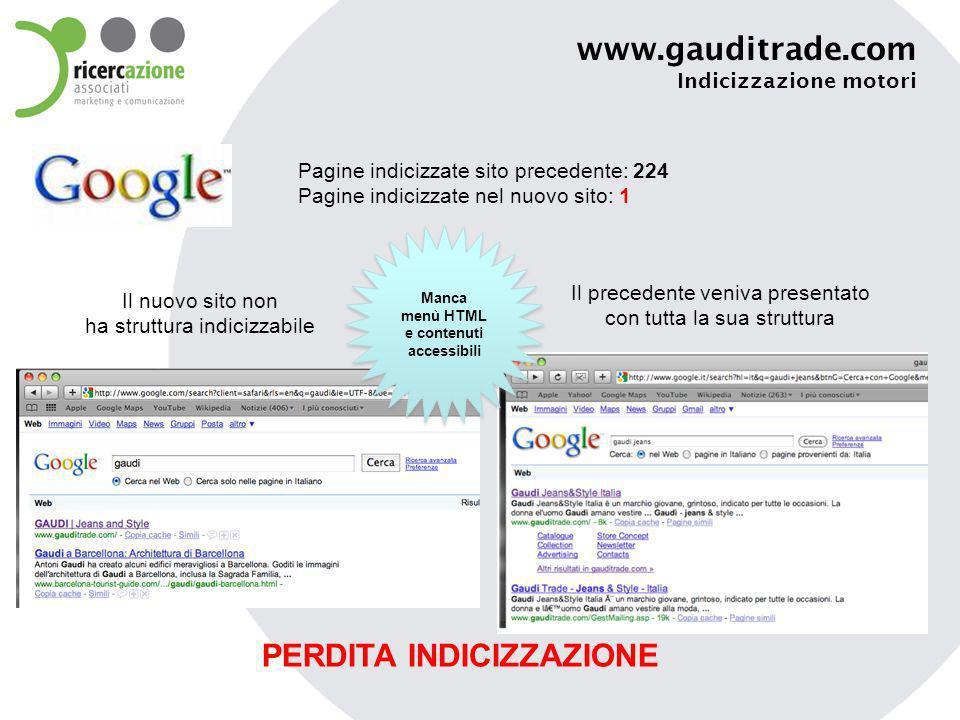 www.gauditrade.com Indicizzazione motori Pagine indicizzate sito precedente: 224 Pagine indicizzate nel nuovo sito: 1 Il precedente veniva presentato con tutta la sua struttura Il nuovo sito non ha struttura indicizzabile Manca menù HTML e contenuti accessibili Manca menù HTML e contenuti accessibili PERDITA INDICIZZAZIONE