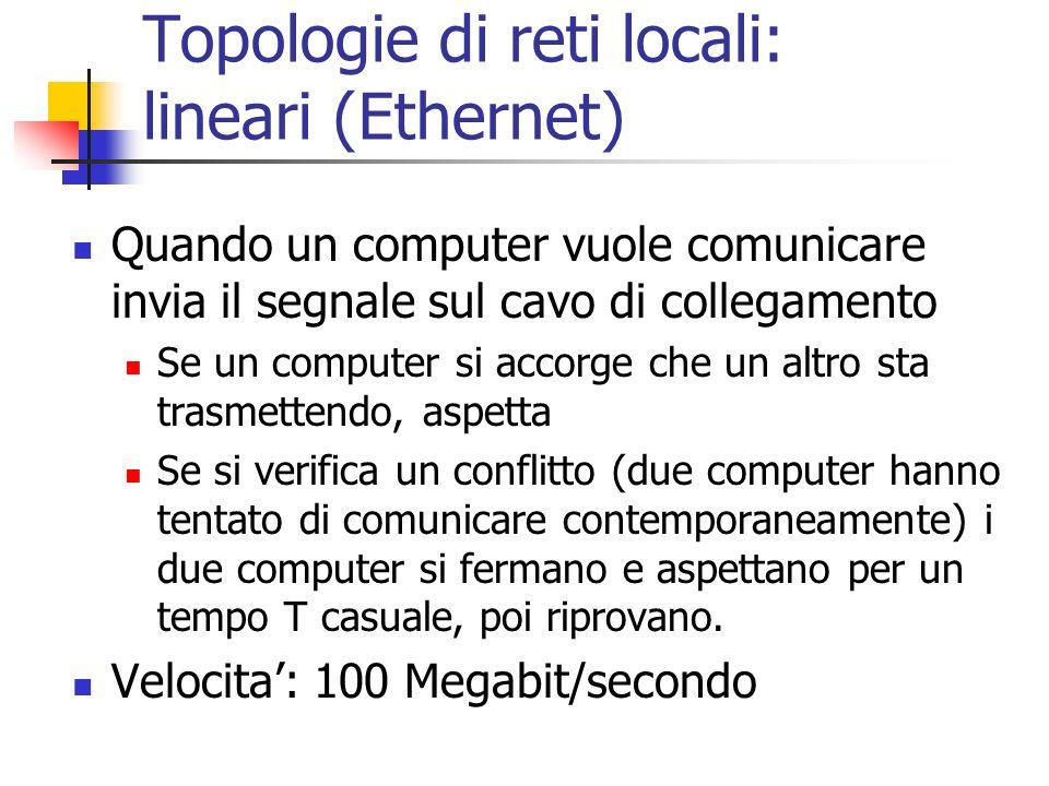 Topologie di reti locali: lineari (Ethernet) Quando un computer vuole comunicare invia il segnale sul cavo di collegamento Se un computer si accorge c