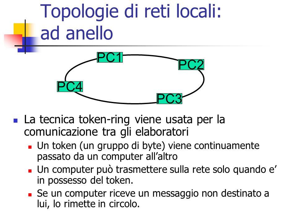 PC2 PC3 PC4 PC1 Topologie di reti locali: ad anello La tecnica token-ring viene usata per la comunicazione tra gli elaboratori Un token (un gruppo di byte) viene continuamente passato da un computer allaltro Un computer può trasmettere sulla rete solo quando e in possesso del token.
