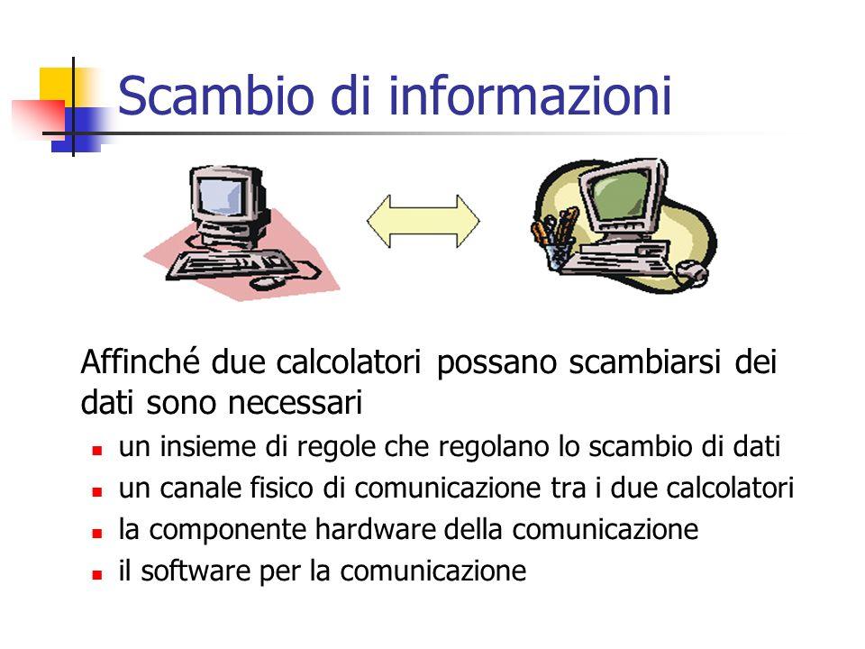 Scambio di informazioni Affinché due calcolatori possano scambiarsi dei dati sono necessari un insieme di regole che regolano lo scambio di dati un canale fisico di comunicazione tra i due calcolatori la componente hardware della comunicazione il software per la comunicazione