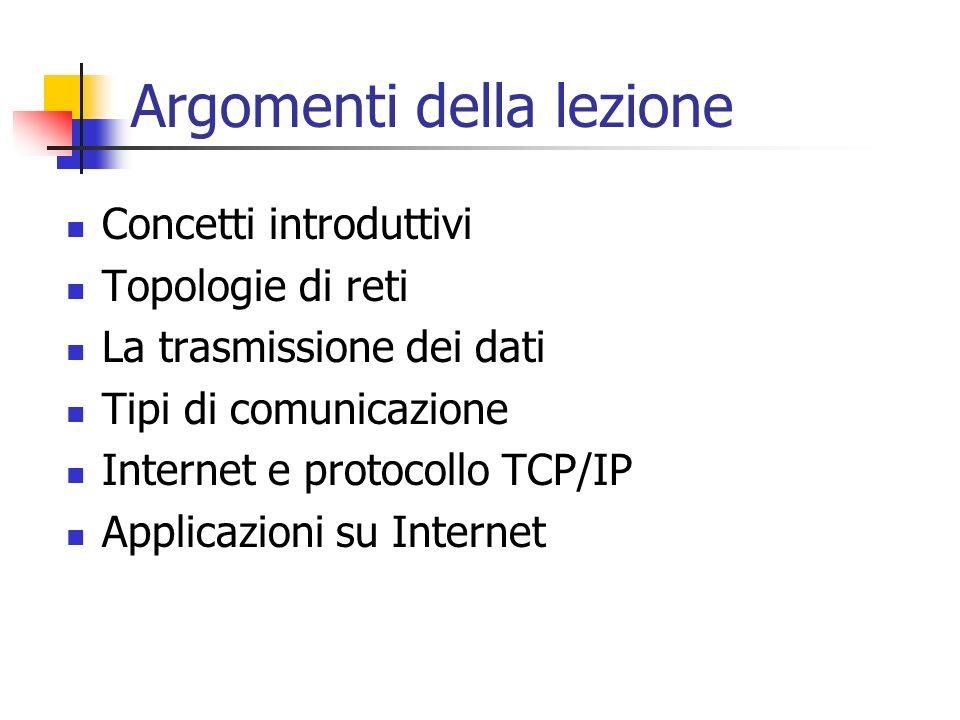 Argomenti della lezione Concetti introduttivi Topologie di reti La trasmissione dei dati Tipi di comunicazione Internet e protocollo TCP/IP Applicazio