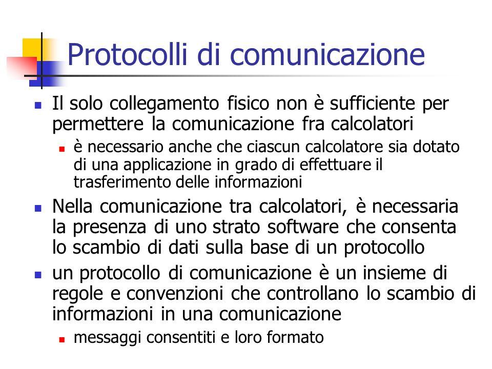 Protocolli di comunicazione Il solo collegamento fisico non è sufficiente per permettere la comunicazione fra calcolatori è necessario anche che ciascun calcolatore sia dotato di una applicazione in grado di effettuare il trasferimento delle informazioni Nella comunicazione tra calcolatori, è necessaria la presenza di uno strato software che consenta lo scambio di dati sulla base di un protocollo un protocollo di comunicazione è un insieme di regole e convenzioni che controllano lo scambio di informazioni in una comunicazione messaggi consentiti e loro formato
