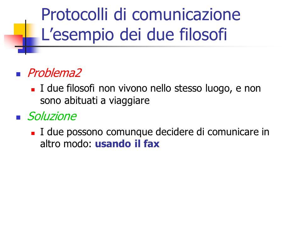 Protocolli di comunicazione Lesempio dei due filosofi Problema2 I due filosofi non vivono nello stesso luogo, e non sono abituati a viaggiare Soluzione I due possono comunque decidere di comunicare in altro modo: usando il fax