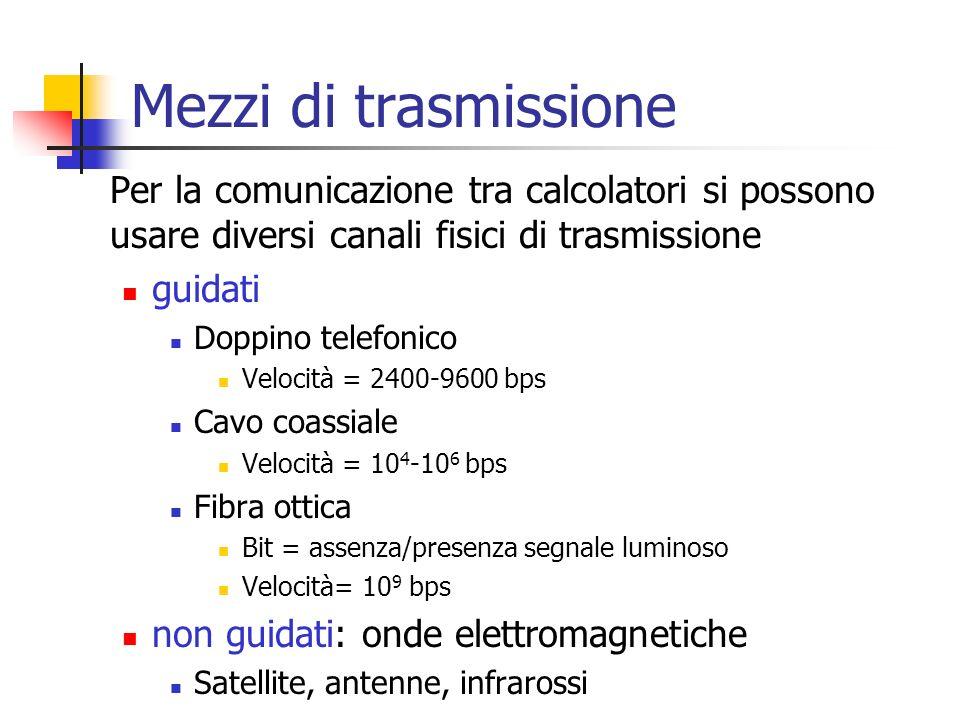 Mezzi di trasmissione Per la comunicazione tra calcolatori si possono usare diversi canali fisici di trasmissione guidati Doppino telefonico Velocità = 2400-9600 bps Cavo coassiale Velocità = 10 4 -10 6 bps Fibra ottica Bit = assenza/presenza segnale luminoso Velocità= 10 9 bps non guidati: onde elettromagnetiche Satellite, antenne, infrarossi