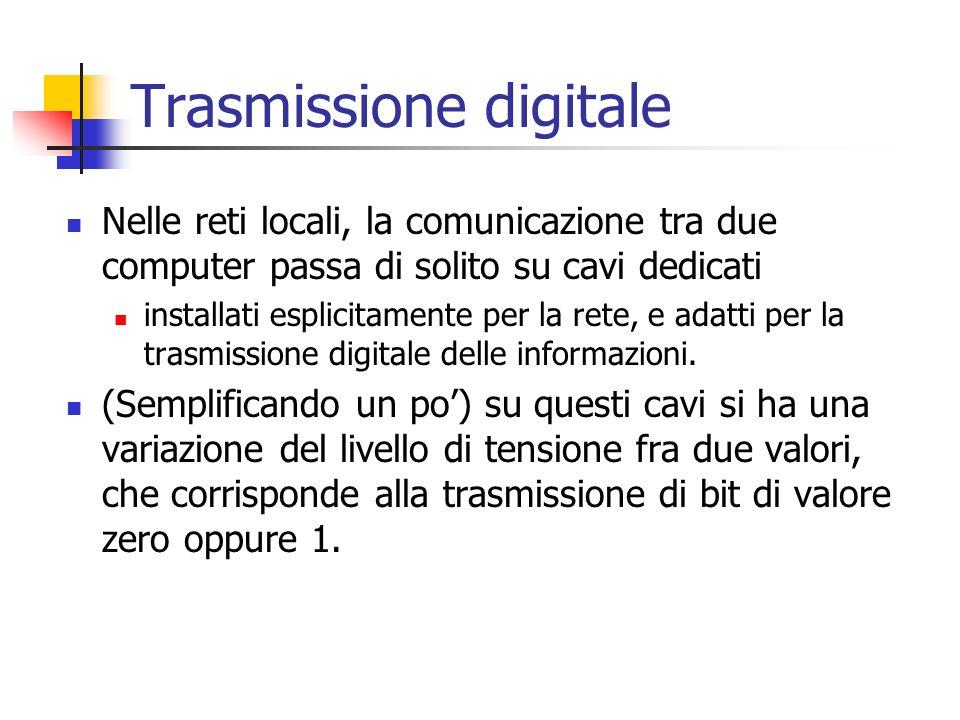 Trasmissione digitale Nelle reti locali, la comunicazione tra due computer passa di solito su cavi dedicati installati esplicitamente per la rete, e adatti per la trasmissione digitale delle informazioni.