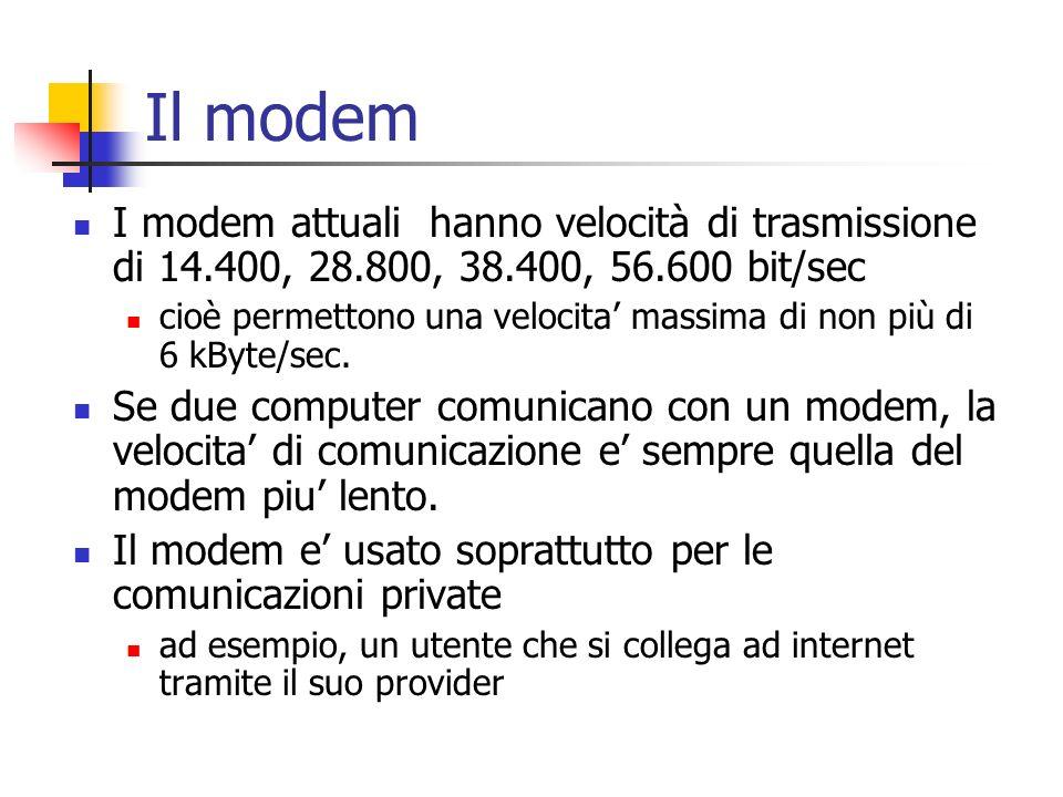 Il modem I modem attuali hanno velocità di trasmissione di 14.400, 28.800, 38.400, 56.600 bit/sec cioè permettono una velocita massima di non più di 6 kByte/sec.