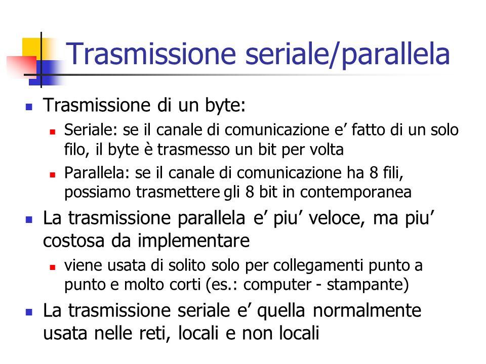 Trasmissione seriale/parallela Trasmissione di un byte: Seriale: se il canale di comunicazione e fatto di un solo filo, il byte è trasmesso un bit per volta Parallela: se il canale di comunicazione ha 8 fili, possiamo trasmettere gli 8 bit in contemporanea La trasmissione parallela e piu veloce, ma piu costosa da implementare viene usata di solito solo per collegamenti punto a punto e molto corti (es.: computer - stampante) La trasmissione seriale e quella normalmente usata nelle reti, locali e non locali