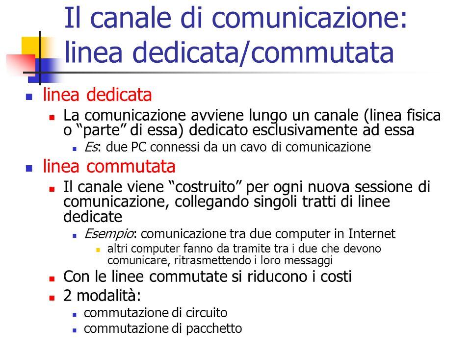 Il canale di comunicazione: linea dedicata/commutata linea dedicata La comunicazione avviene lungo un canale (linea fisica o parte di essa) dedicato e