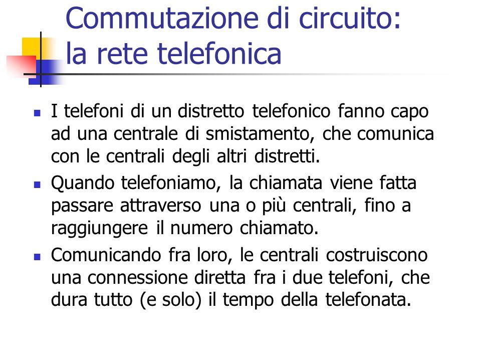 Commutazione di circuito: la rete telefonica I telefoni di un distretto telefonico fanno capo ad una centrale di smistamento, che comunica con le centrali degli altri distretti.