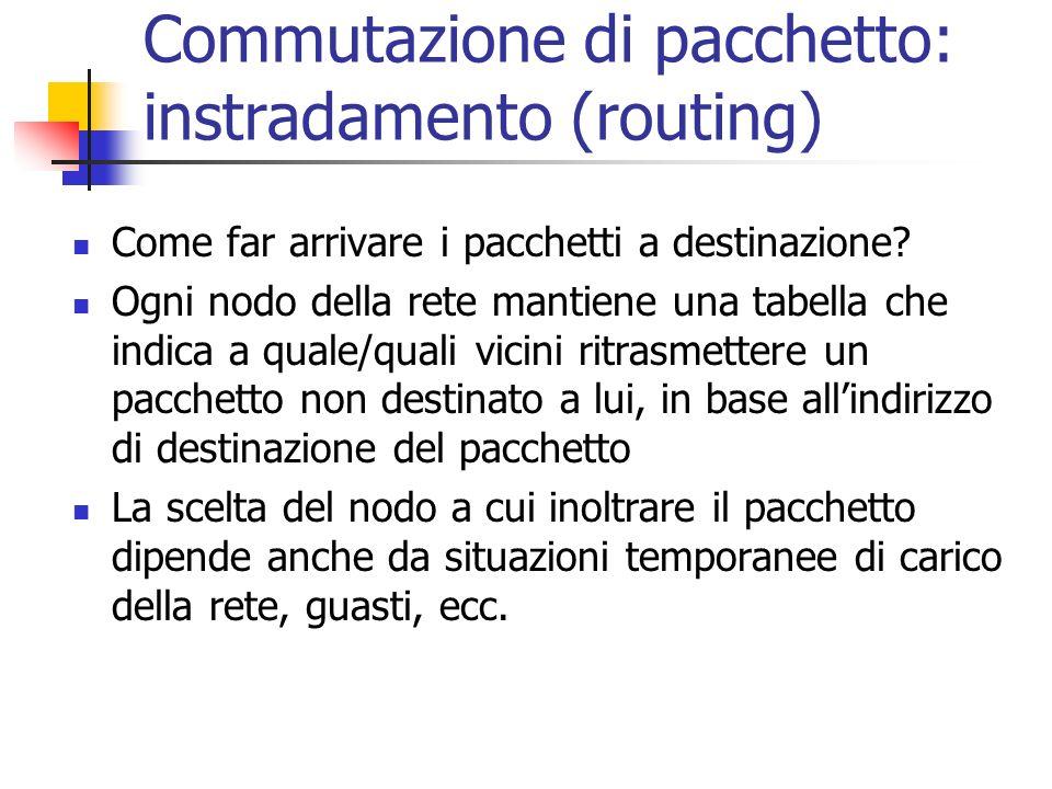 Commutazione di pacchetto: instradamento (routing) Come far arrivare i pacchetti a destinazione.