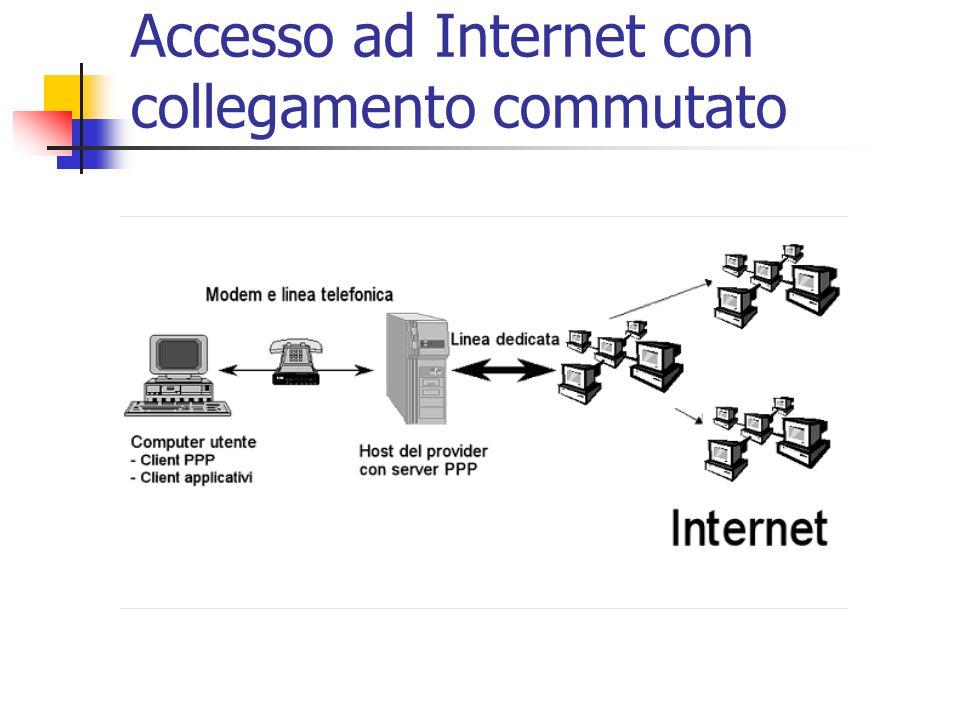 Accesso ad Internet con collegamento commutato