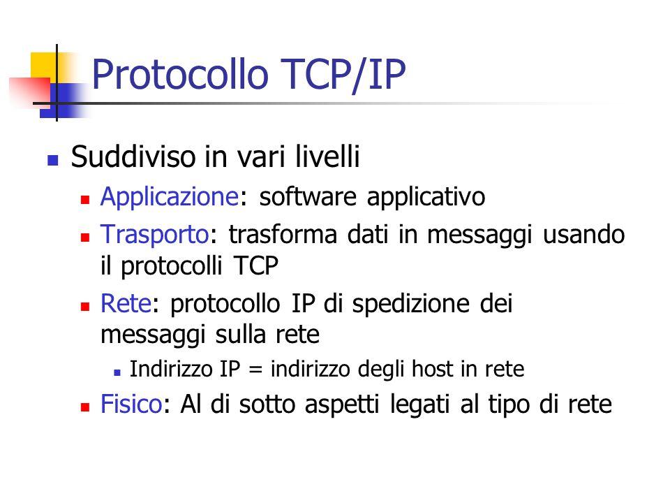 Protocollo TCP/IP Suddiviso in vari livelli Applicazione: software applicativo Trasporto: trasforma dati in messaggi usando il protocolli TCP Rete: protocollo IP di spedizione dei messaggi sulla rete Indirizzo IP = indirizzo degli host in rete Fisico: Al di sotto aspetti legati al tipo di rete