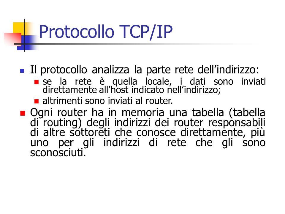 Protocollo TCP/IP Il protocollo analizza la parte rete dellindirizzo: se la rete è quella locale, i dati sono inviati direttamente allhost indicato nellindirizzo; altrimenti sono inviati al router.