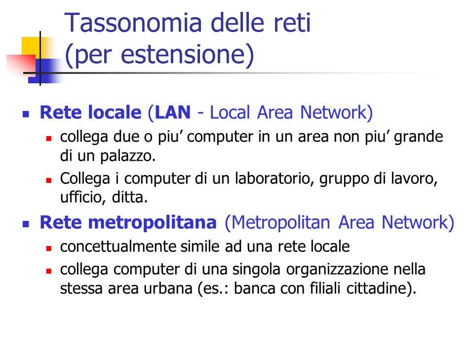 Tassonomia delle reti (per estensione) Rete locale (LAN - Local Area Network) collega due o piu computer in un area non piu grande di un palazzo.