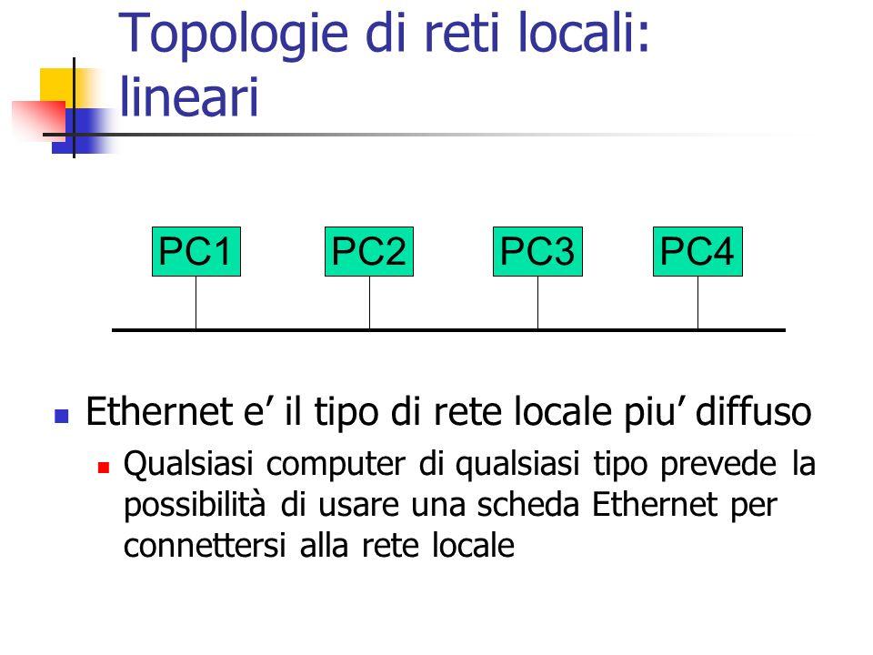 PC1PC2PC3PC4 Topologie di reti locali: lineari Ethernet e il tipo di rete locale piu diffuso Qualsiasi computer di qualsiasi tipo prevede la possibilità di usare una scheda Ethernet per connettersi alla rete locale