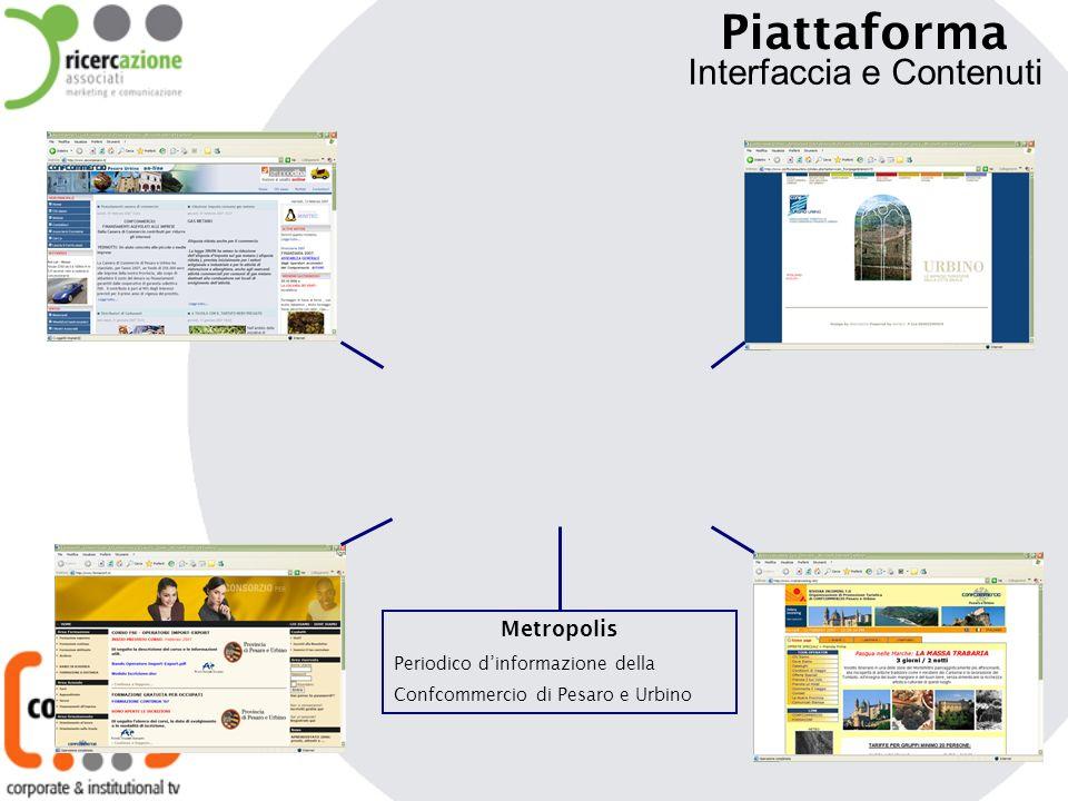 Piattaforma Interfaccia e Contenuti Metropolis Periodico dinformazione della Confcommercio di Pesaro e Urbino