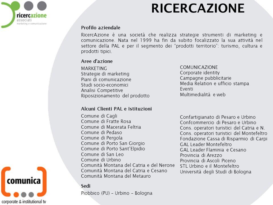 RICERCAZIONE Profilo aziendale RicercAzione è una società che realizza strategie strumenti di marketing e comunicazione. Nata nel 1999 ha fin da subit