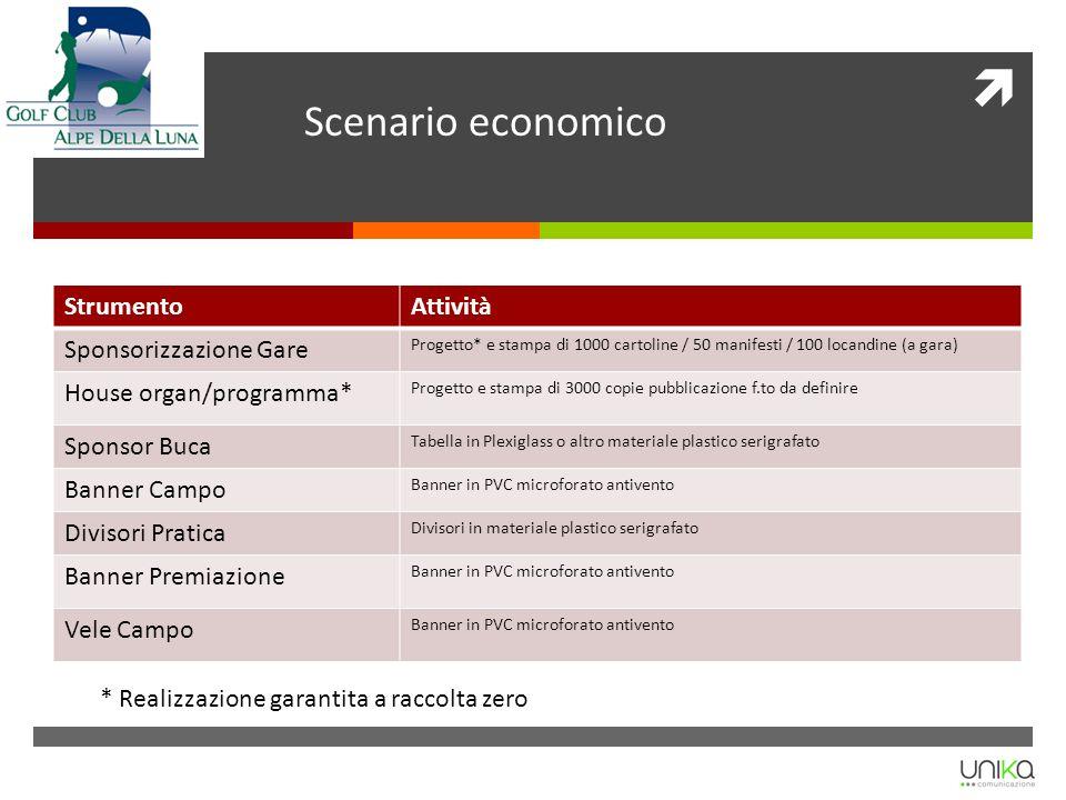 Scenario economico * Realizzazione garantita a raccolta zero StrumentoAttività Sponsorizzazione Gare Progetto* e stampa di 1000 cartoline / 50 manifes