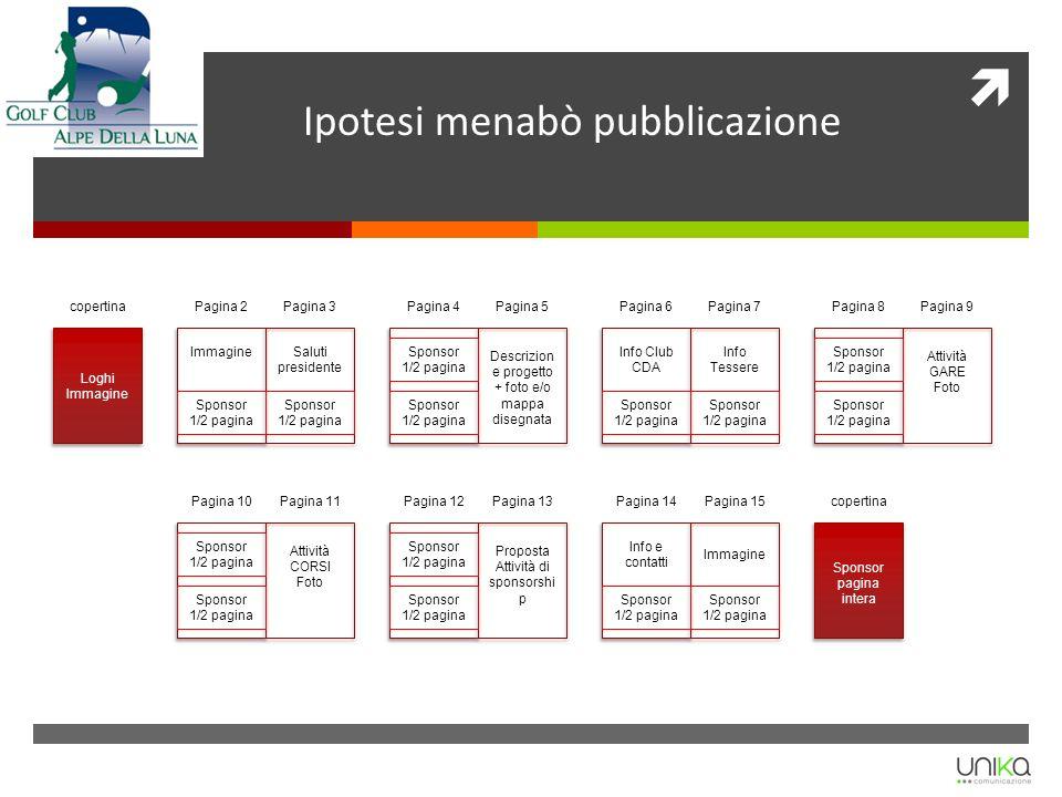 Ipotesi menabò pubblicazione copertina Saluti presidente Sponsor 1/2 pagina Pagina 2Pagina 3 Descrizion e progetto + foto e/o mappa disegnata Sponsor