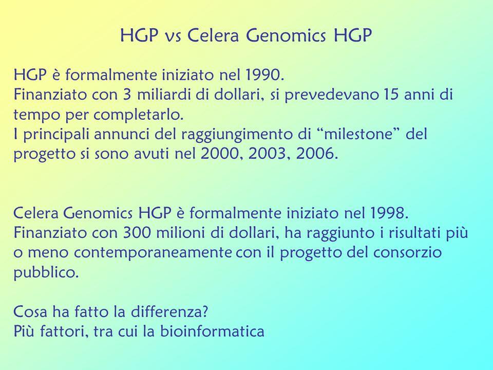 HGP vs Celera Genomics HGP HGP è formalmente iniziato nel 1990. Finanziato con 3 miliardi di dollari, si prevedevano 15 anni di tempo per completarlo.