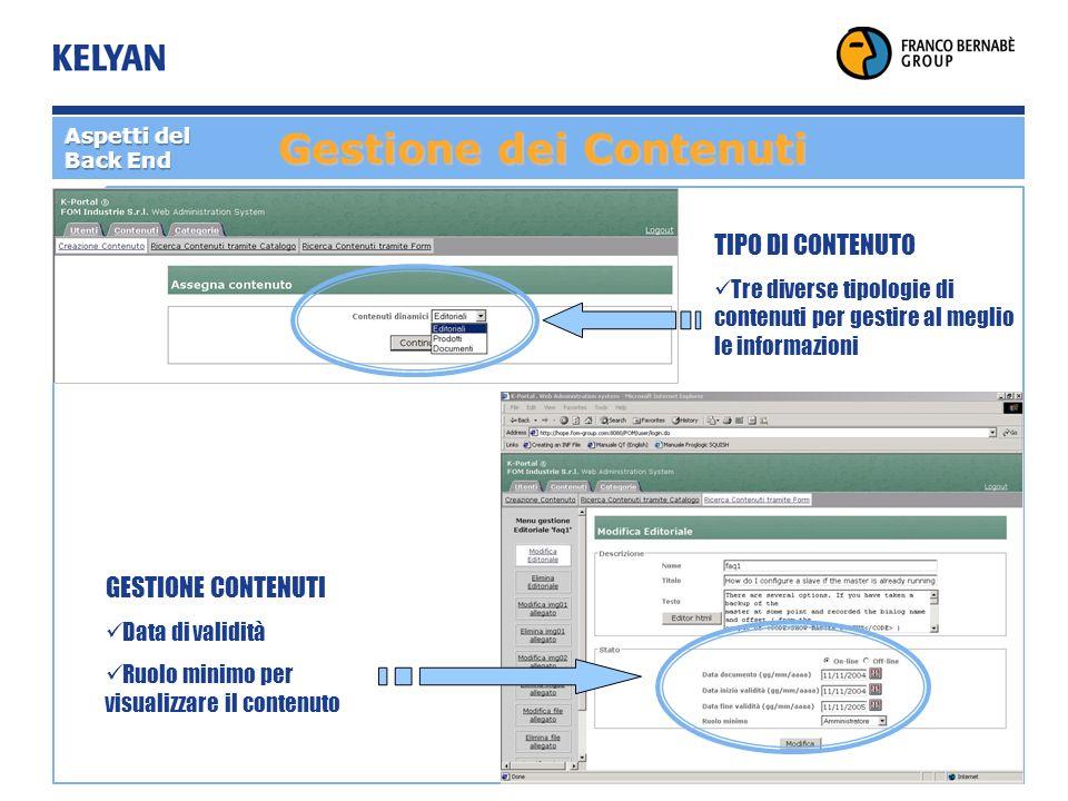 Gestione dei Contenuti TIPO DI CONTENUTO Tre diverse tipologie di contenuti per gestire al meglio le informazioni GESTIONE CONTENUTI Data di validità Ruolo minimo per visualizzare il contenuto