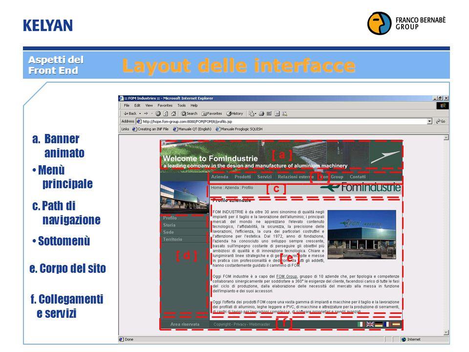 Layout delle interfacce a. Banner animato Menù principale c.