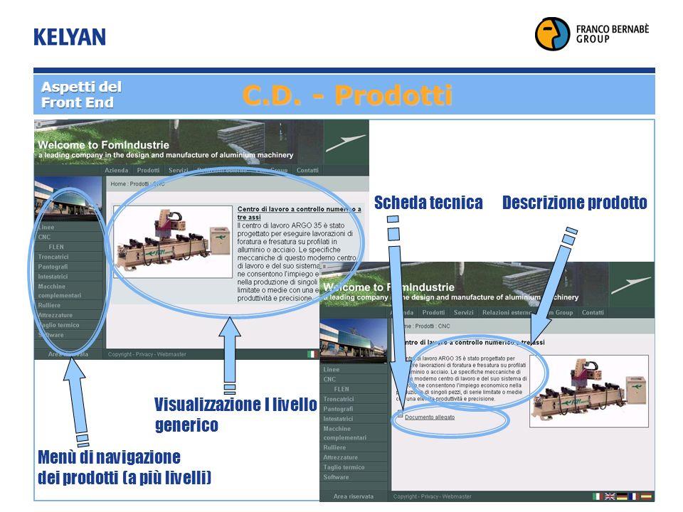 C.D. - Prodotti Menù di navigazione dei prodotti (a più livelli) Visualizzazione I livello generico Scheda tecnicaDescrizione prodotto