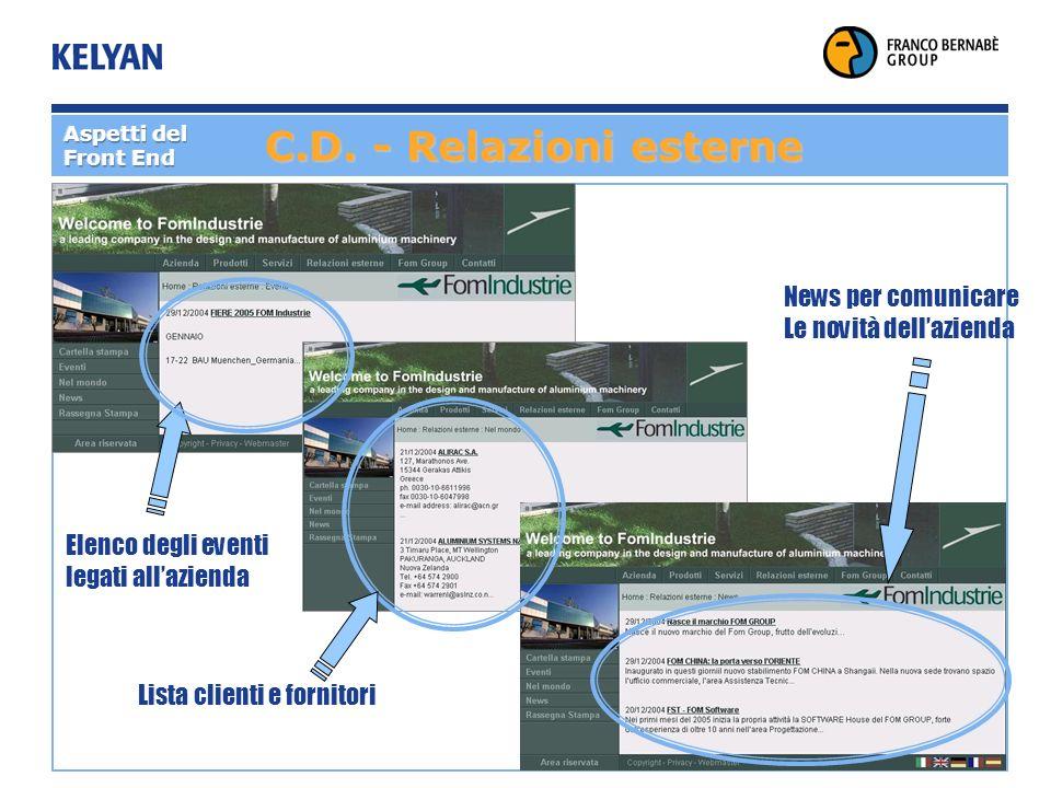 C.D. - Relazioni esterne Elenco degli eventi legati allazienda Lista clienti e fornitori News per comunicare Le novità dellazienda