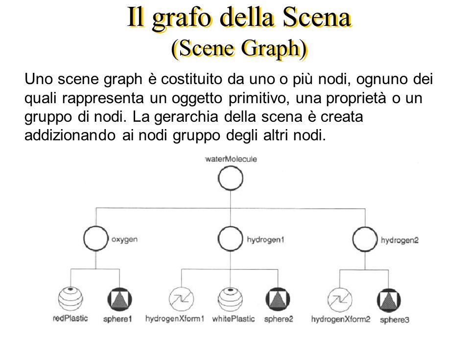 Il grafo della Scena (Scene Graph) Uno scene graph è costituito da uno o più nodi, ognuno dei quali rappresenta un oggetto primitivo, una proprietà o un gruppo di nodi.