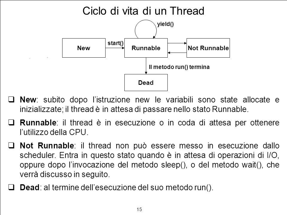 15 Ciclo di vita di un Thread New: subito dopo listruzione new le variabili sono state allocate e inizializzate; il thread è in attesa di passare nello stato Runnable.