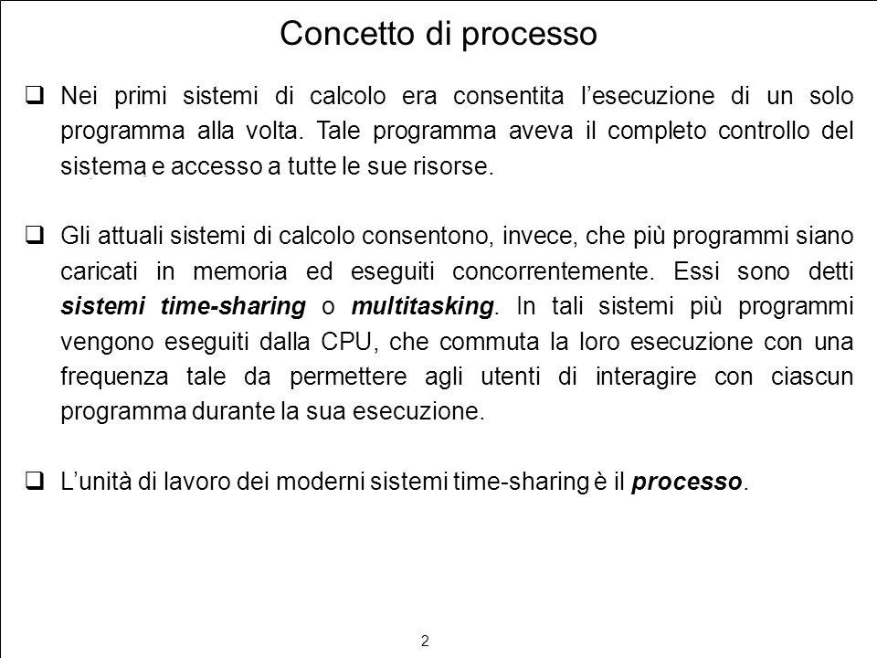 2 Concetto di processo Nei primi sistemi di calcolo era consentita lesecuzione di un solo programma alla volta. Tale programma aveva il completo contr