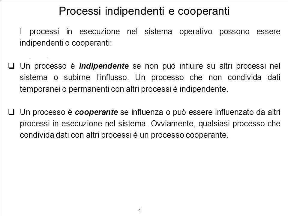 4 Processi indipendenti e cooperanti I processi in esecuzione nel sistema operativo possono essere indipendenti o cooperanti: Un processo è indipenden
