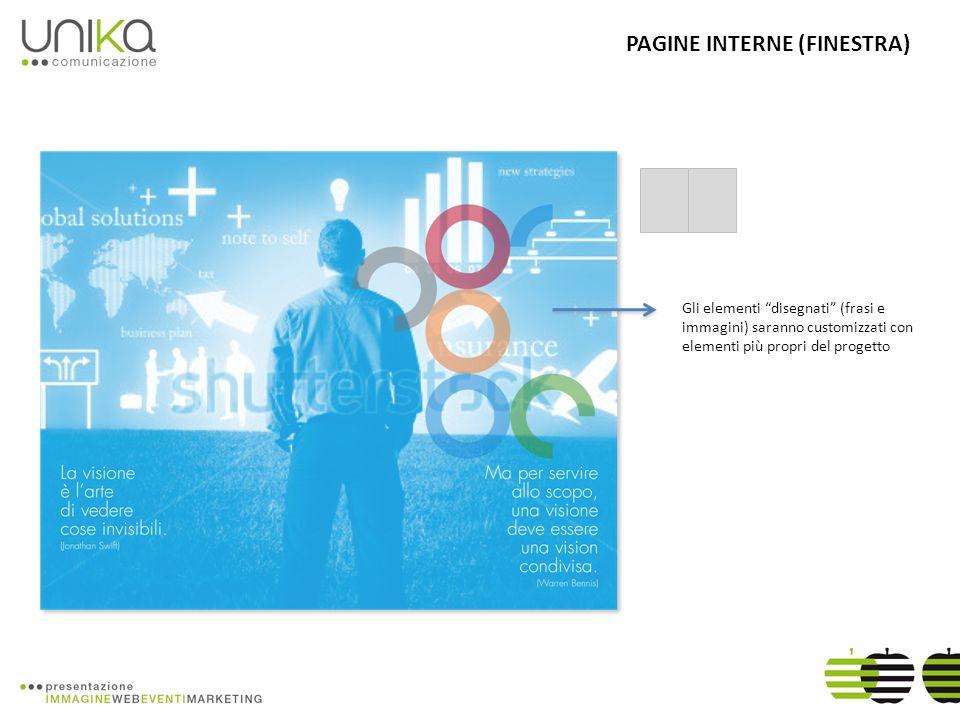 PAGINE INTERNE (FINESTRA) Gli elementi disegnati (frasi e immagini) saranno customizzati con elementi più propri del progetto