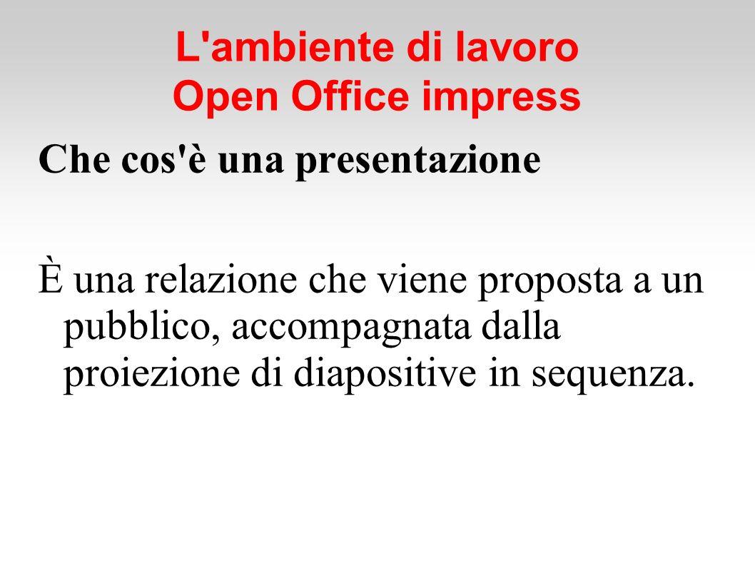 Spostare una diapositiva Fase 1: Fare clic su Visualizza/Ordine diapositive.