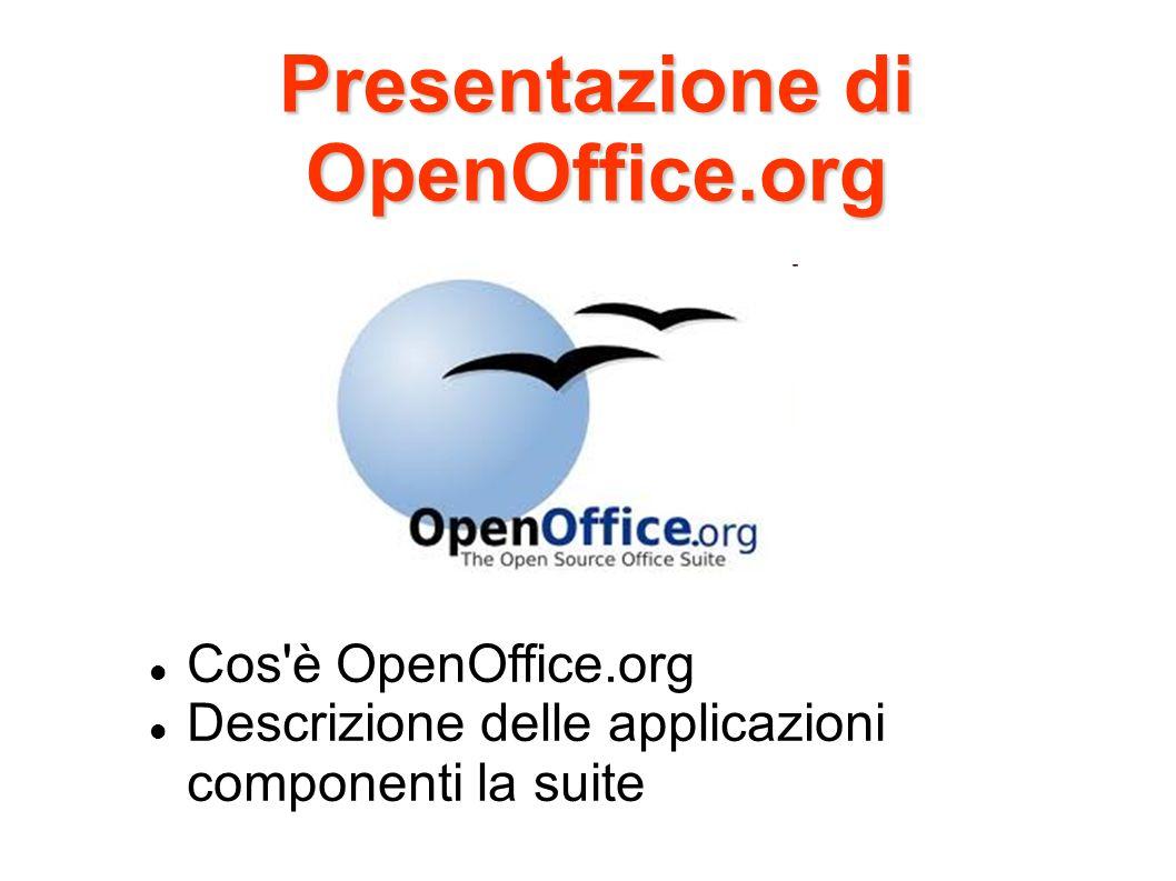 Cos è OpenOffice.org è una suite libera: Writer Writer Editor di testo Calc Calc Foglio elettronico Base Base Database Impress Impress Presentazioni Draw Draw Editor di disegno vettoriale Math Math Editor di formule