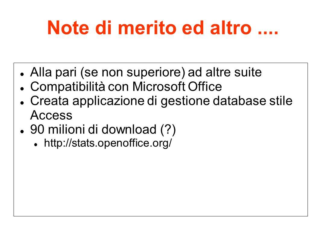 Note di merito ed altro.... Alla pari (se non superiore) ad altre suite Compatibilità con Microsoft Office Creata applicazione di gestione database st