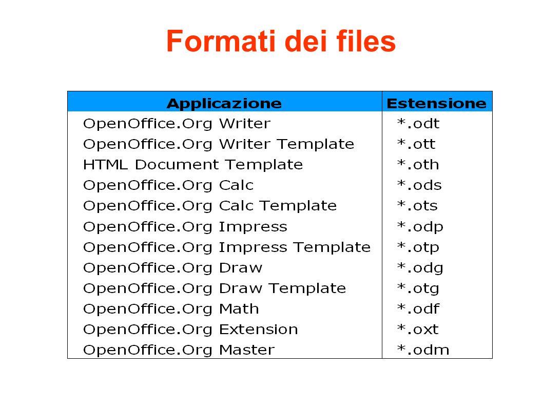 Formati dei files