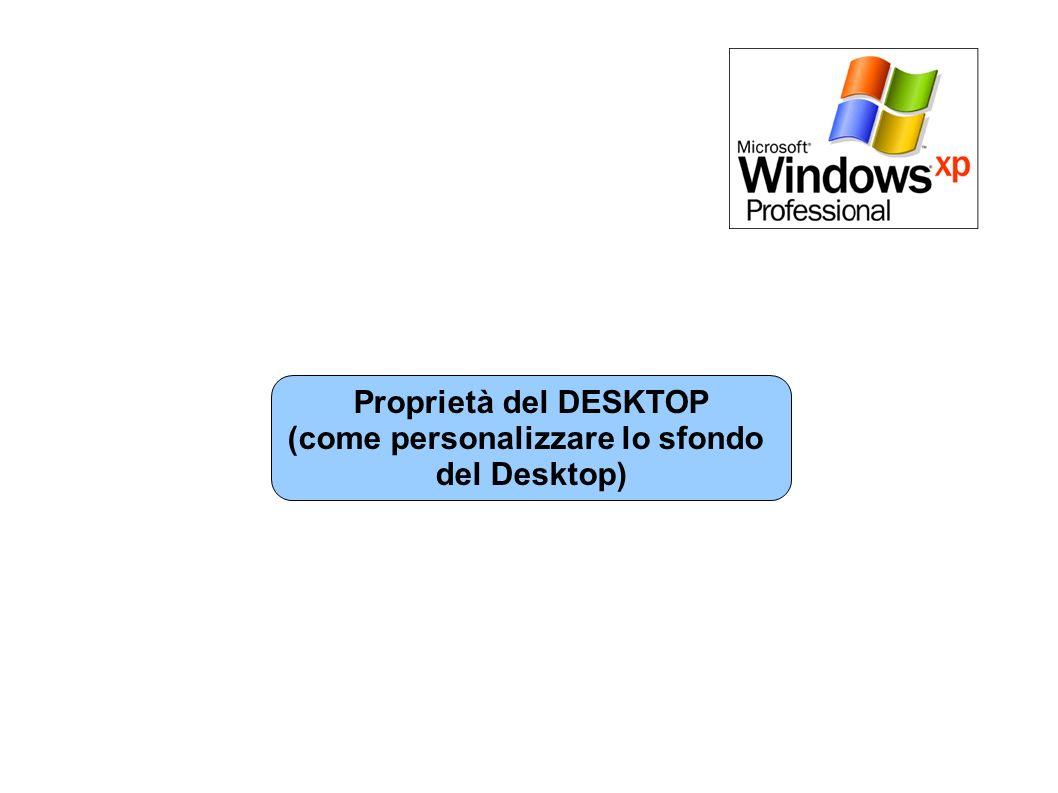 Proprietà del DESKTOP (come personalizzare lo sfondo del Desktop)
