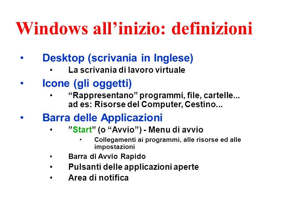 Desktop (scrivania in Inglese) La scrivania di lavoro virtuale Icone (gli oggetti) Rappresentano programmi, file, cartelle...