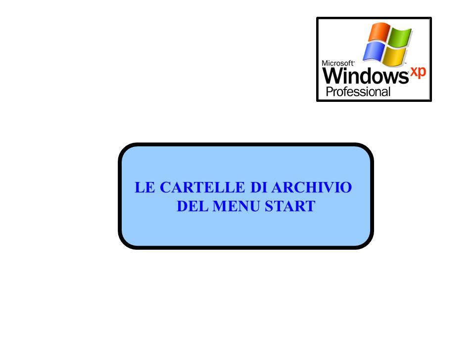 LE CARTELLE DI ARCHIVIO DEL MENU START
